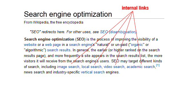 wikipedia-internal-link-example