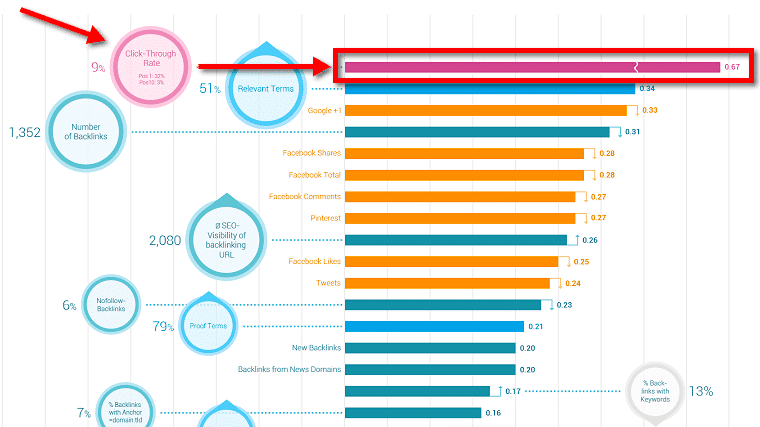 SearchMetrics-ranking-factors-2014 img 2