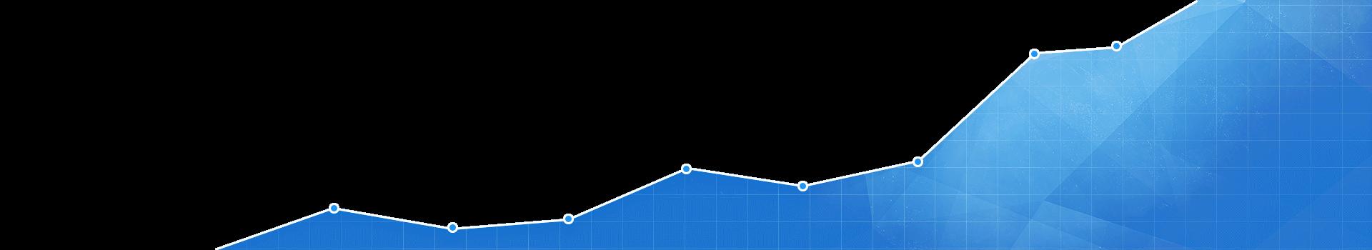 rotator slider wykres