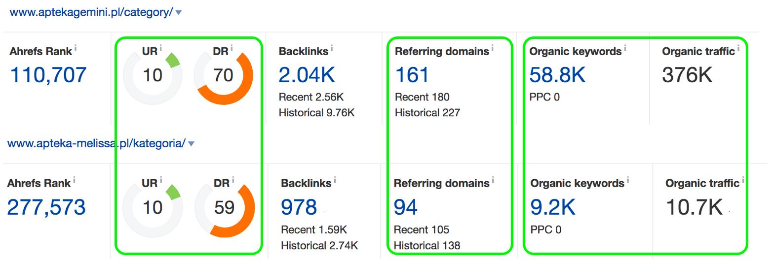aptekagemini apteka melissa link profile comparison
