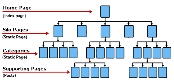 przykład linkowania wewnętrznego