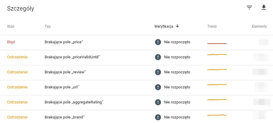 Weryfikacja danych strukturalnych w Google Search Console